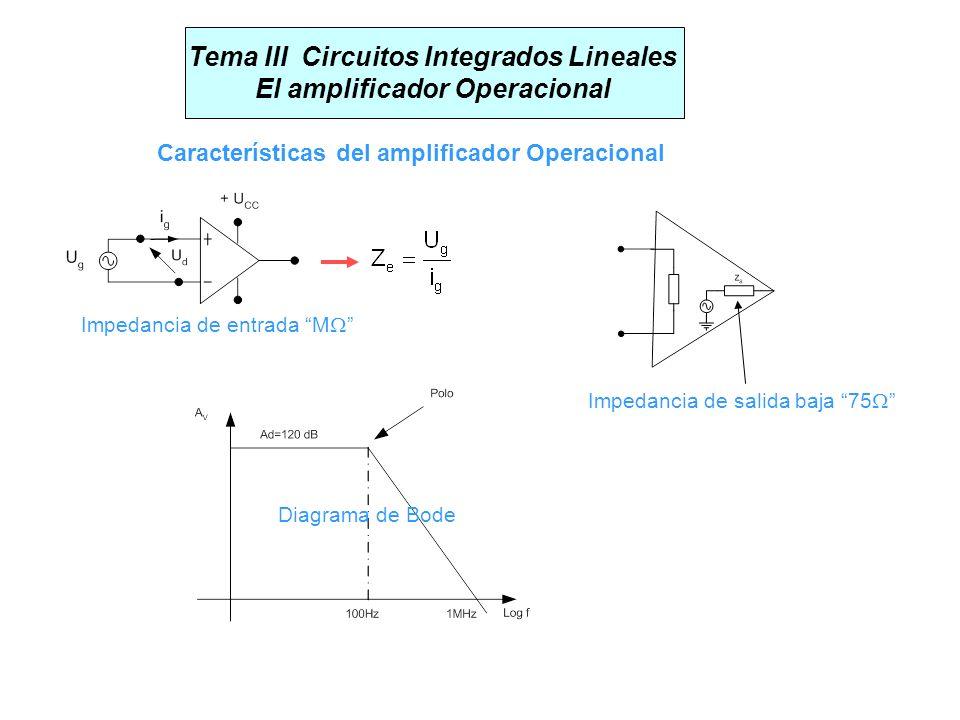 Tema III Circuitos Integrados Lineales El amplificador Operacional Características del amplificador Operacional Impedancia de entrada M Diagrama de Bo