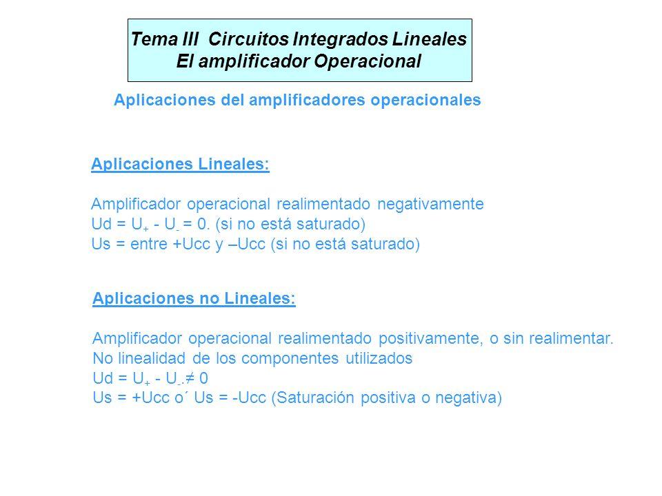 Tema III Circuitos Integrados Lineales El amplificador Operacional Aplicaciones del amplificadores operacionales Aplicaciones Lineales: Amplificador o