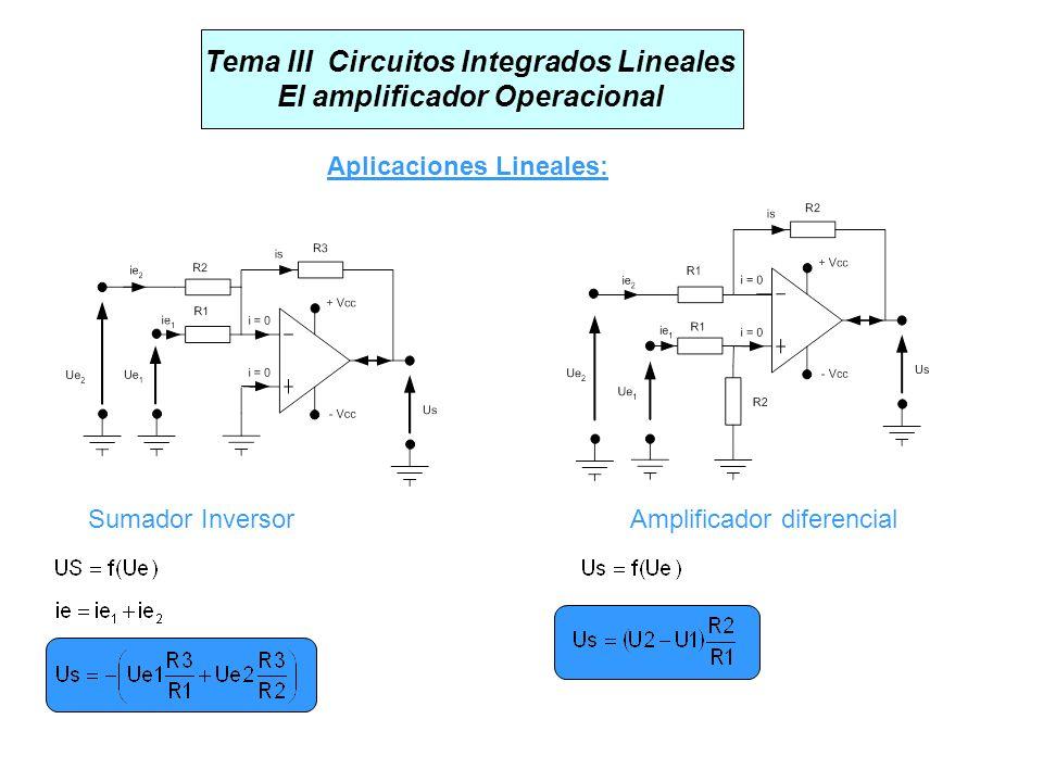 Tema III Circuitos Integrados Lineales El amplificador Operacional Aplicaciones Lineales: Sumador InversorAmplificador diferencial