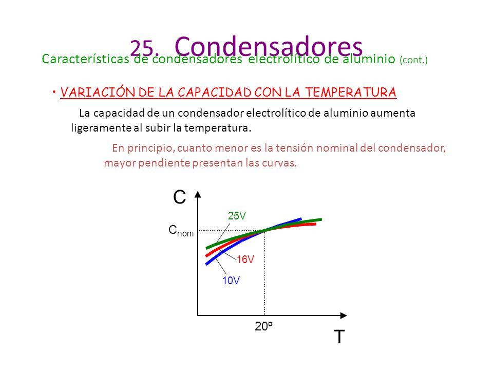 25. Condensadores VARIACIÓN DE LA CAPACIDAD CON LA TEMPERATURA La capacidad de un condensador electrolítico de aluminio aumenta ligeramente al subir l