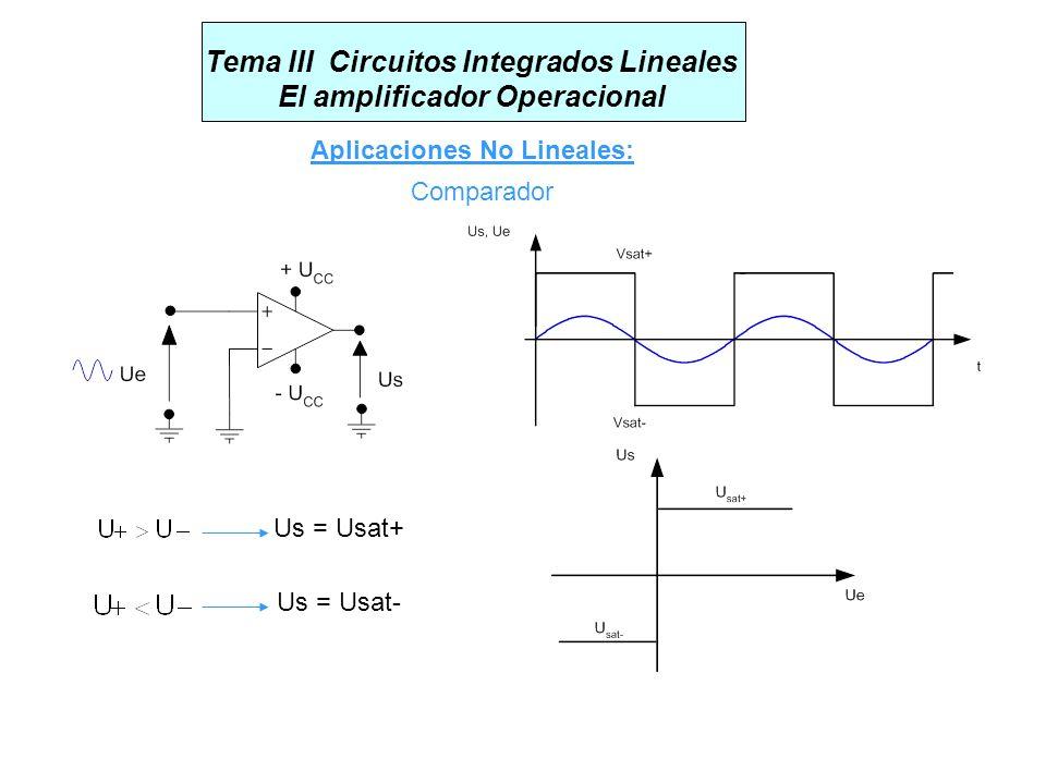 Tema III Circuitos Integrados Lineales El amplificador Operacional Aplicaciones No Lineales: Comparador Us = Usat+ Us = Usat-