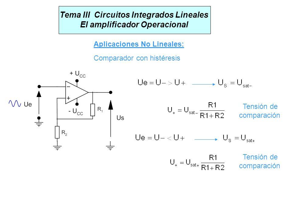 Tema III Circuitos Integrados Lineales El amplificador Operacional Aplicaciones No Lineales: Comparador con histéresis Tensión de comparación Tensión