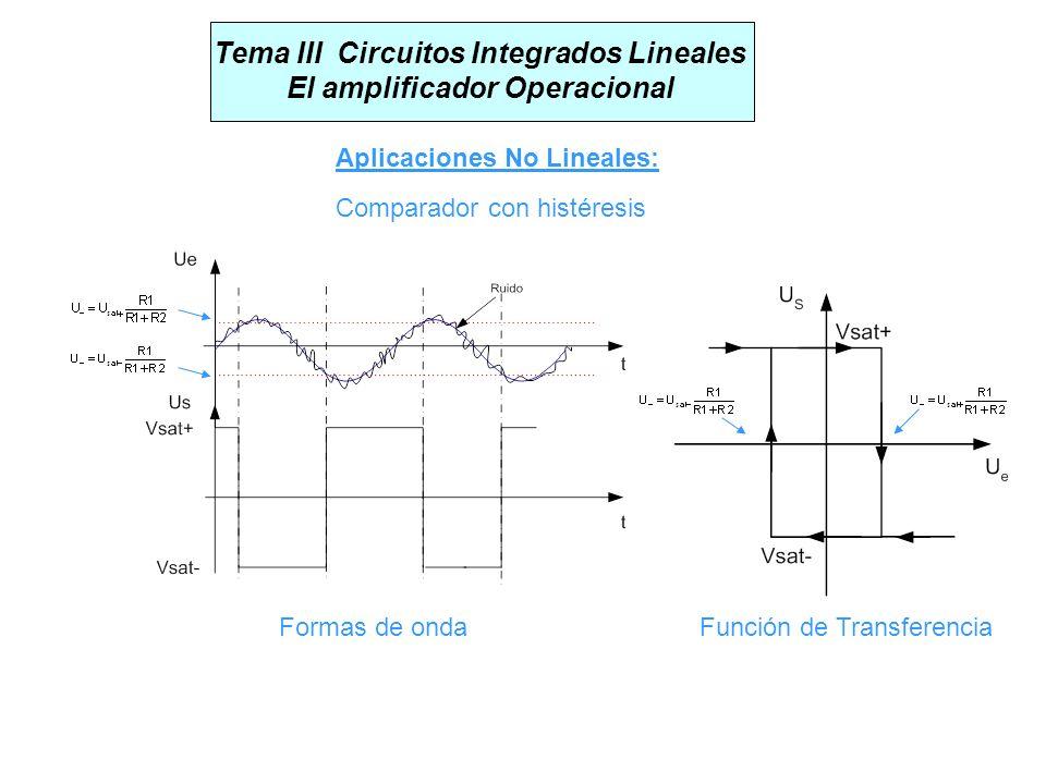 Tema III Circuitos Integrados Lineales El amplificador Operacional Aplicaciones No Lineales: Comparador con histéresis Formas de ondaFunción de Transf