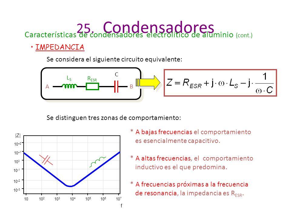 25. Condensadores IMPEDANCIA Se considera el siguiente circuito equivalente: * A bajas frecuencias el comportamiento es esencialmente capacitivo. * A