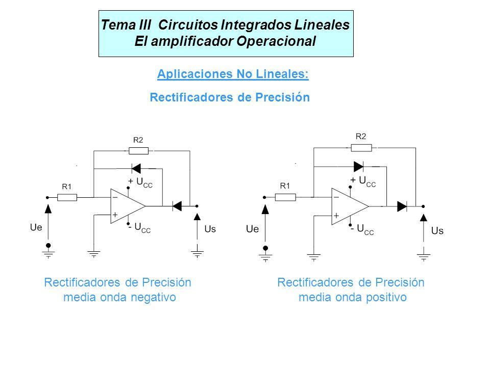 Tema III Circuitos Integrados Lineales El amplificador Operacional Aplicaciones No Lineales: Rectificadores de Precisión media onda negativo Rectifica