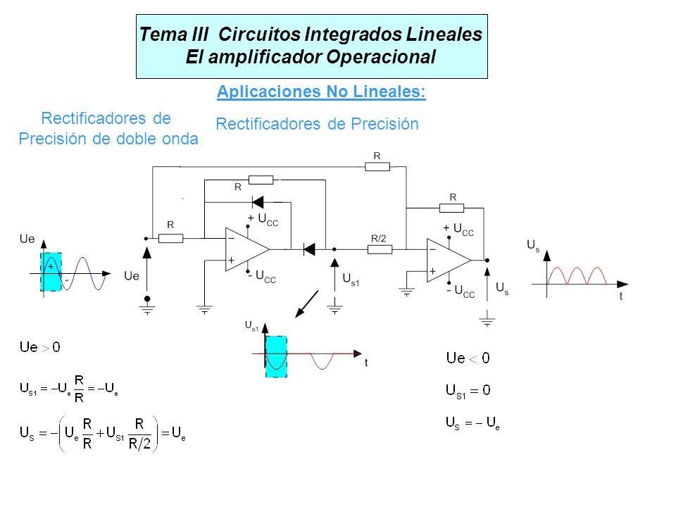 Tema III Circuitos Integrados Lineales El amplificador Operacional Aplicaciones No Lineales: Rectificadores de Precisión Rectificadores de Precisión d