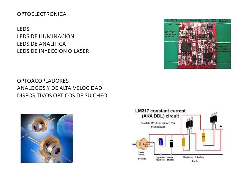 OPTOELECTRONICA LEDS LEDS DE ILUMINACION LEDS DE ANALITICA LEDS DE INYECCION O LASER OPTOACOPLADORES ANALOGOS Y DE ALTA VELOCIDAD DISPOSITIVOS OPTICOS