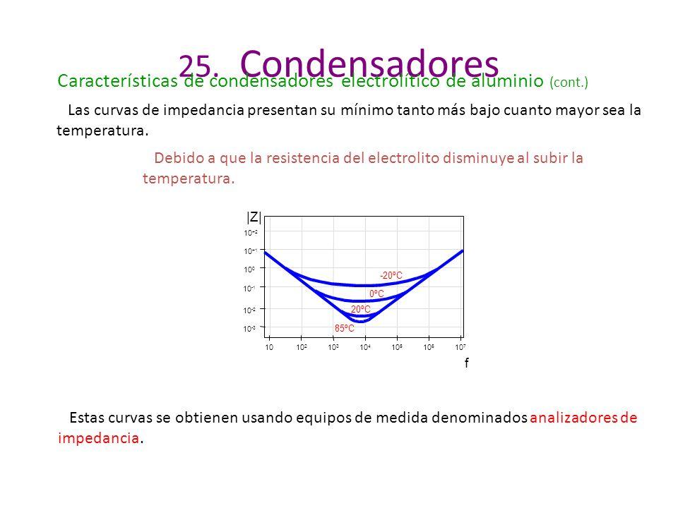 25. Condensadores Características de condensadores electrolítico de aluminio (cont.) Las curvas de impedancia presentan su mínimo tanto más bajo cuant