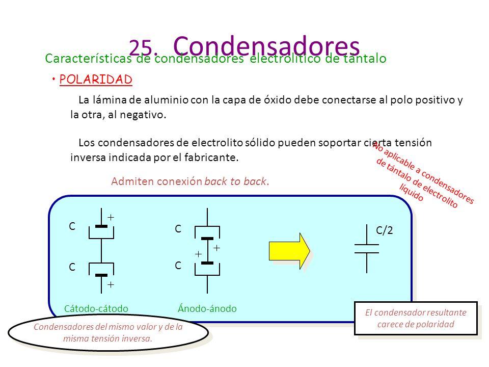 25. Condensadores Características de condensadores electrolítico de tántalo POLARIDAD La lámina de aluminio con la capa de óxido debe conectarse al po