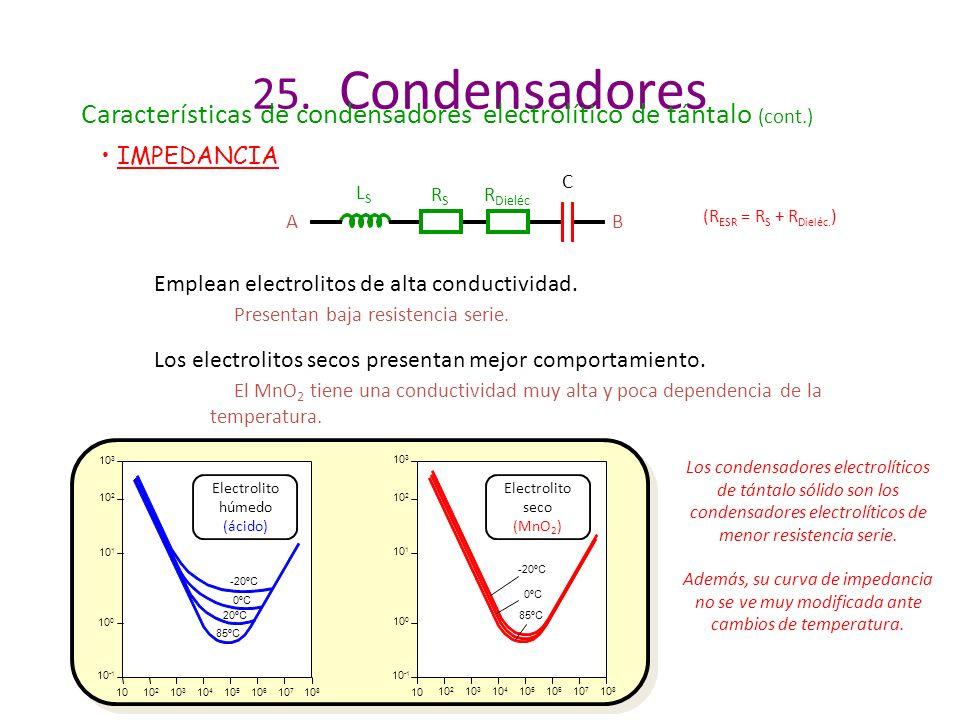 25. Condensadores IMPEDANCIA Presentan baja resistencia serie. AB C LSLS RSRS Emplean electrolitos de alta conductividad. Características de condensad