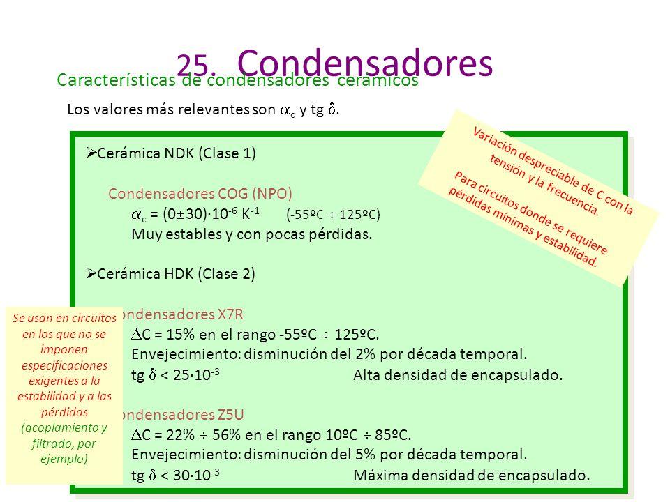 25. Condensadores Características de condensadores cerámicos Los valores más relevantes son c y tg. Cerámica NDK (Clase 1) Condensadores COG (NPO) c =