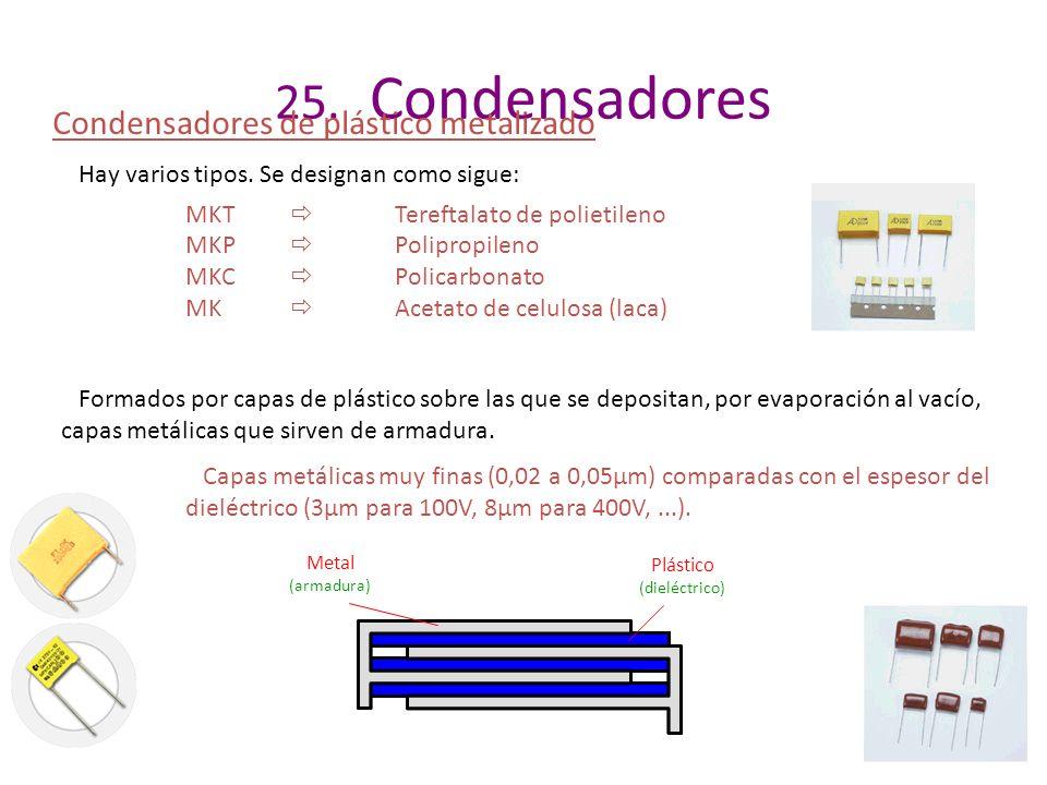 25. Condensadores Condensadores de plástico metalizado Hay varios tipos. Se designan como sigue: MKT Tereftalato de polietileno MKP Polipropileno MKC