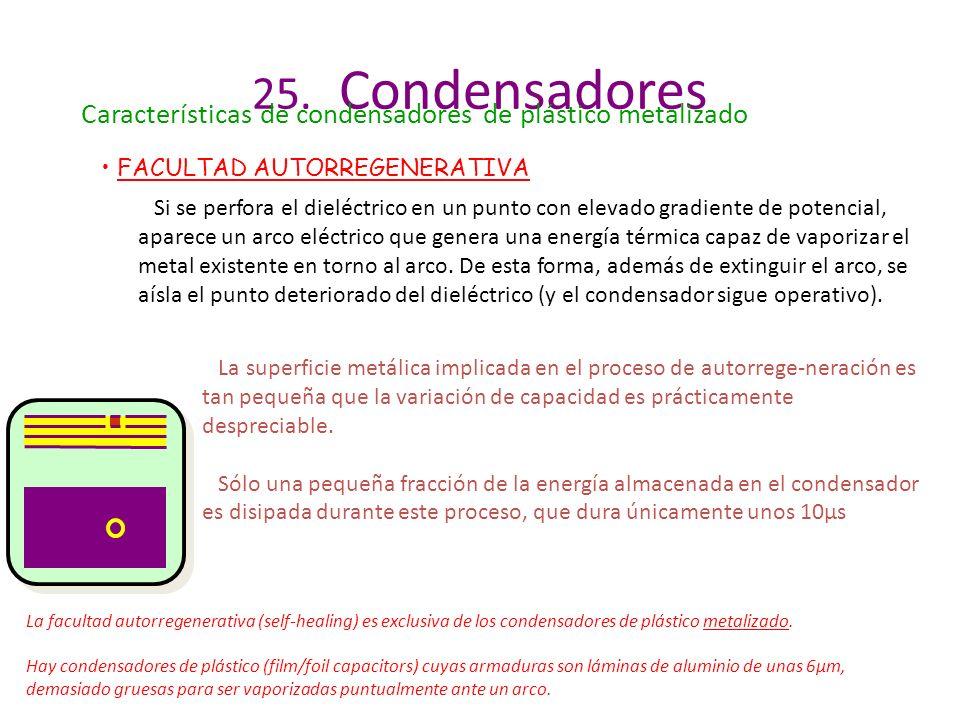 25. Condensadores Características de condensadores de plástico metalizado FACULTAD AUTORREGENERATIVA Si se perfora el dieléctrico en un punto con elev