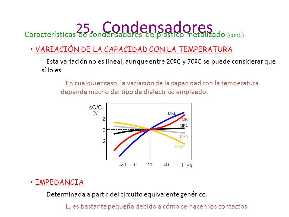 25. Condensadores Características de condensadores de plástico metalizado (cont.) VARIACIÓN DE LA CAPACIDAD CON LA TEMPERATURA Esta variación no es li
