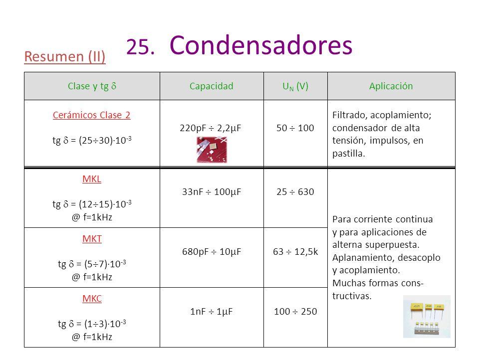 25. Condensadores Resumen (II) Clase y tg CapacidadU N (V)Aplicación Cerámicos Clase 2 tg = (25 30)·10 -3 220pF 2,2µF50 100 Filtrado, acoplamiento; co