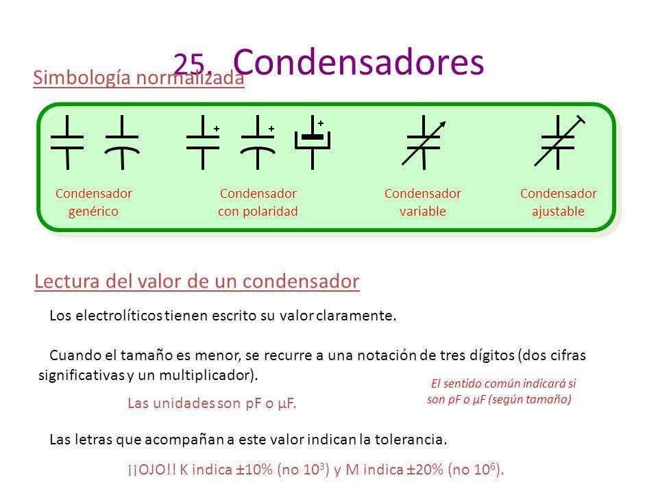 25. Condensadores Simbología normalizada Condensador genérico Condensador con polaridad Condensador variable Condensador ajustable Lectura del valor d