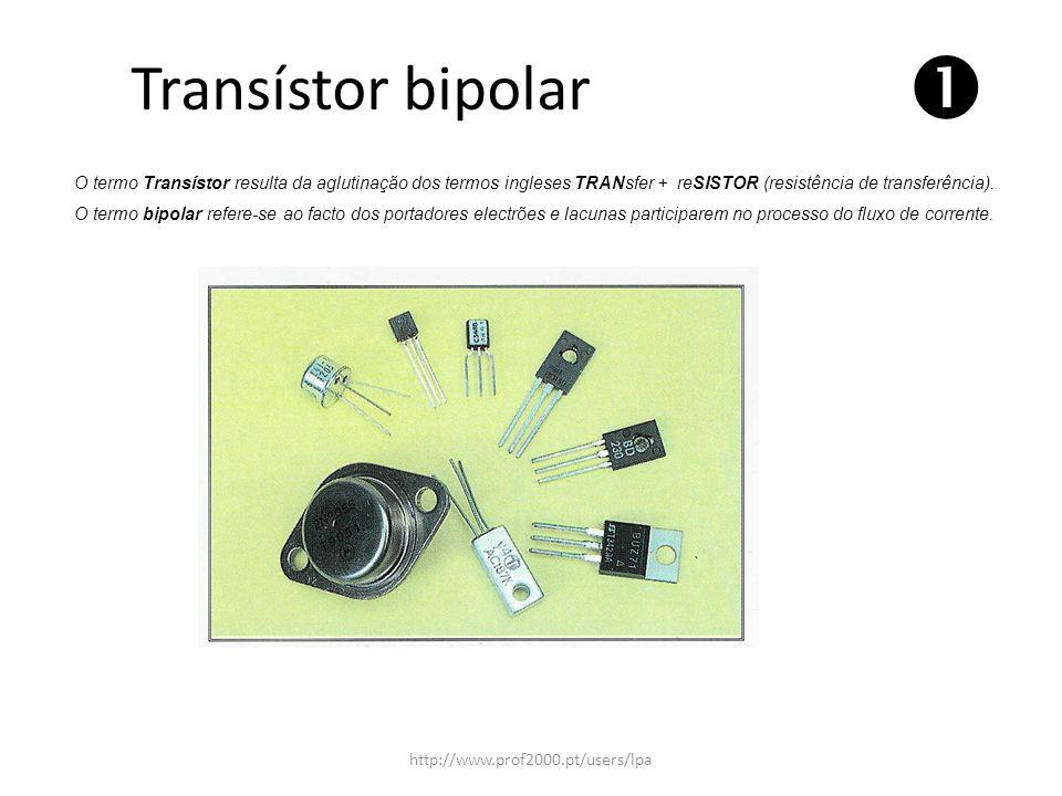 http://www.prof2000.pt/users/lpa Transístor bipolar O termo Transístor resulta da aglutinação dos termos ingleses TRANsfer + reSISTOR (resistência de