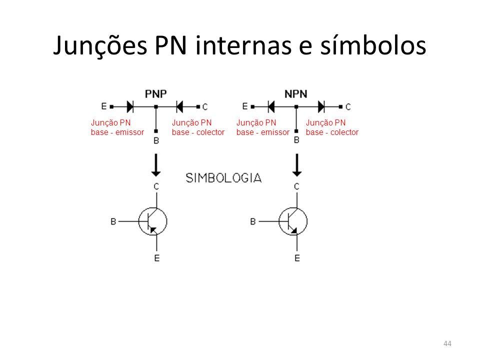 44 Junções PN internas e símbolos Junção PN base - emissor Junção PN base - colector
