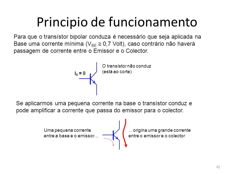 45 Principio de funcionamento Para que o transístor bipolar conduza é necessário que seja aplicada na Base uma corrente mínima (V BE 0,7 Volt), caso c