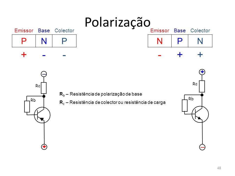 48 Polarização + Rc Rb _ Rc Rb + _ R b – Resistência de polarização de base R c – Resistência de colector ou resistência de carga EmissorBaseColectorE