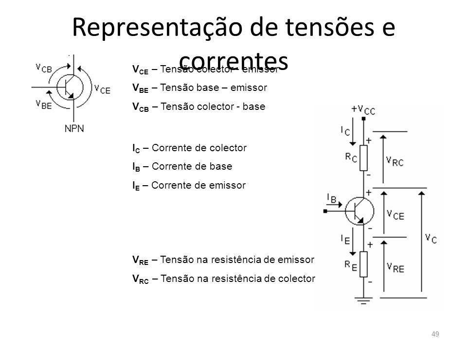 49 Representação de tensões e correntes V CE – Tensão colector - emissor V BE – Tensão base – emissor V CB – Tensão colector - base I C – Corrente de