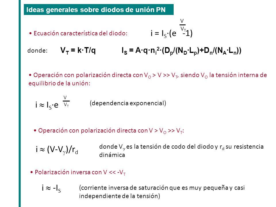 Operación con polarización directa con V O > V >> V T, siendo V O la tensión interna de equilibrio de la unión: Polarización inversa con V << -V T i =