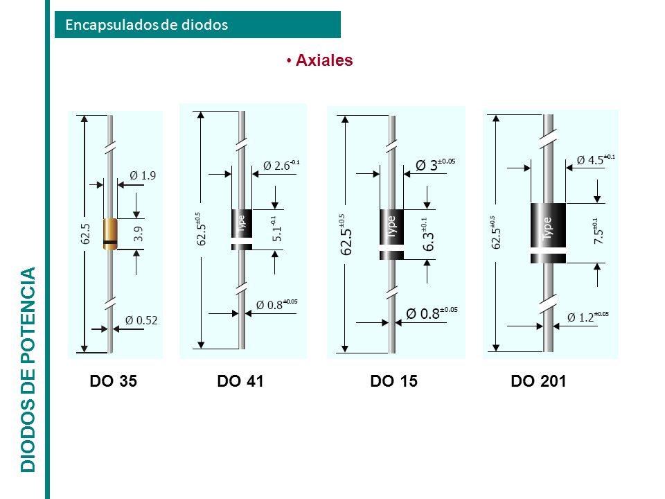Encapsulados de diodos DIODOS DE POTENCIA Axiales DO 35 DO 41 DO 15 DO 201