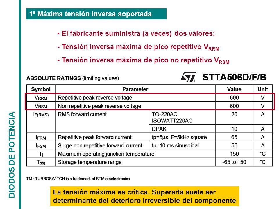DIODOS DE POTENCIA 1ª Máxima tensión inversa soportada El fabricante suministra (a veces) dos valores: - Tensión inversa máxima de pico repetitivo V R