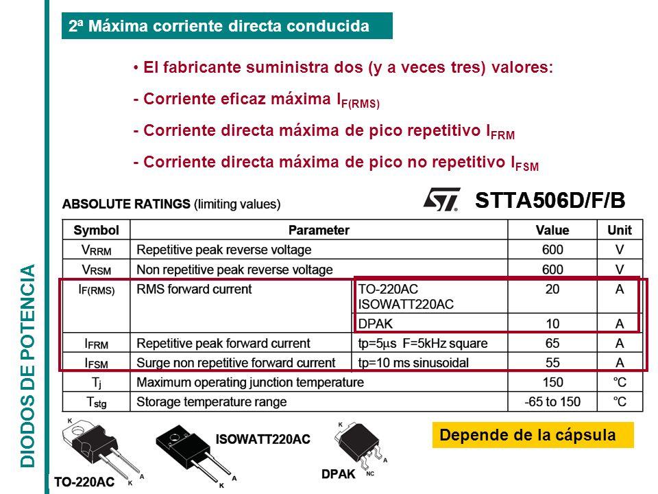 DIODOS DE POTENCIA 2ª Máxima corriente directa conducida El fabricante suministra dos (y a veces tres) valores: - Corriente eficaz máxima I F(RMS) - C