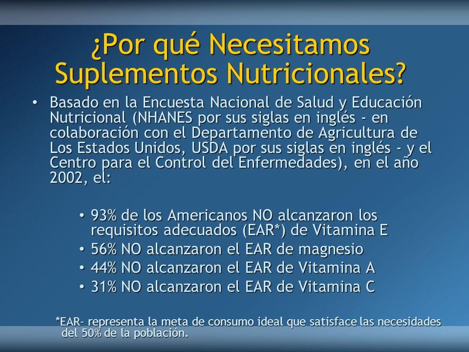 ¿Por qué Necesitamos Suplementos Nutricionales? Basado en la Encuesta Nacional de Salud y Educación Nutricional (NHANES por sus siglas en inglés - en