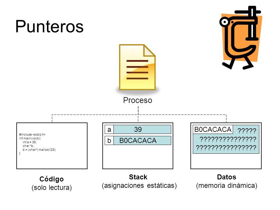 B0CACACA Punteros Proceso Código (solo lectura) Datos (memoria dinámica) Stack (asignaciones estáticas) #include int main(void) { int a = 39; char *b; b = (char*) malloc(128); } 39a .