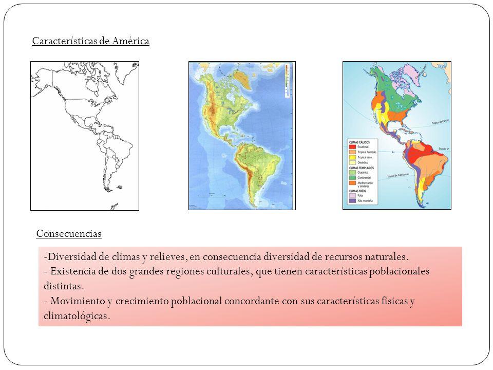 Características de América Consecuencias -Diversidad de climas y relieves, en consecuencia diversidad de recursos naturales. - Existencia de dos grand