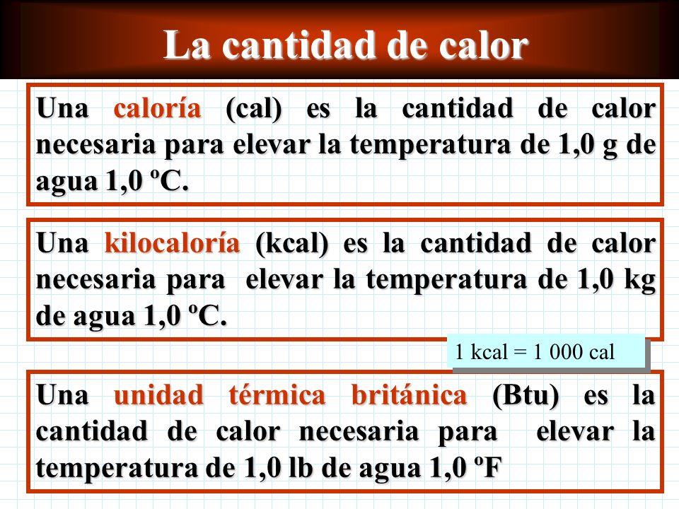 Temperatura y energía térmica El calor se define como la transferencia de energía térmica debida a una diferencia de temperatura. El calor solo se da
