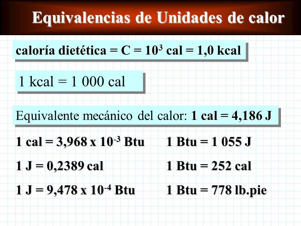 Equivalencias de Unidades de calor 1 cal = 3,968 x 10 -3 Btu1 Btu = 1 055 J 1 J = 0,2389 cal 1 Btu = 252 cal 1 J = 9,478 x 10 -4 Btu 1 Btu = 778 lb.pie 1 kcal = 1 000 cal caloría dietética = C = 10 3 cal = 1,0 kcal 1 cal = 4,186 J Equivalente mecánico del calor: 1 cal = 4,186 J