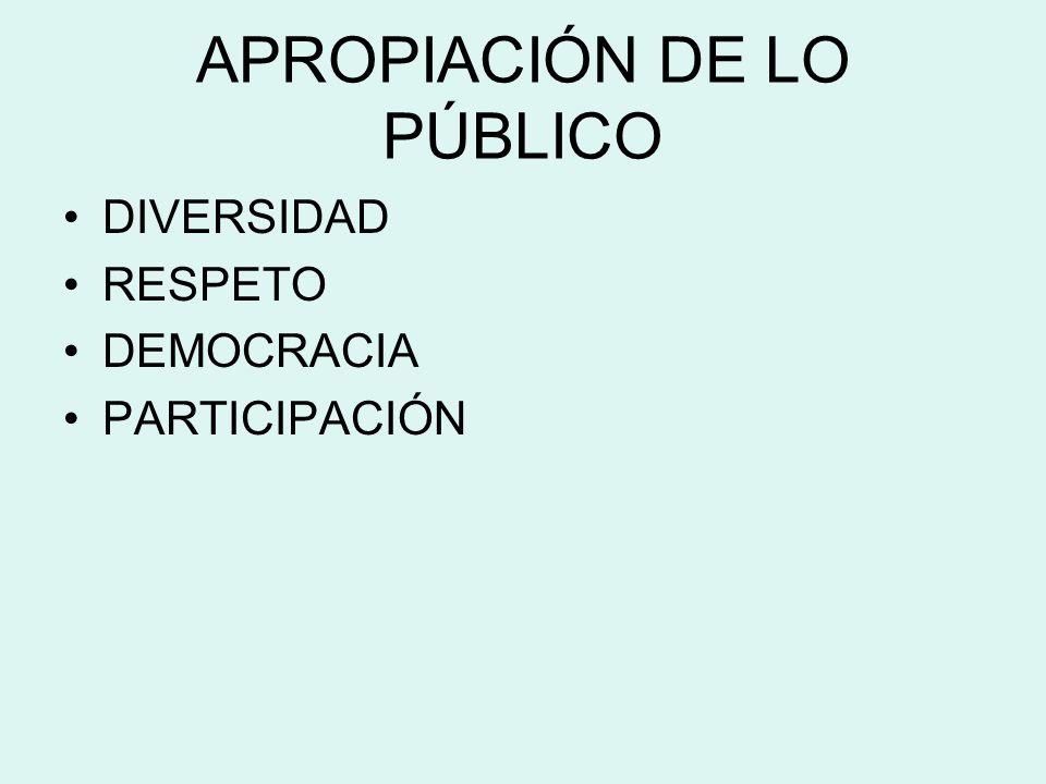 APROPIACIÓN DE LO PÚBLICO DIVERSIDAD RESPETO DEMOCRACIA PARTICIPACIÓN