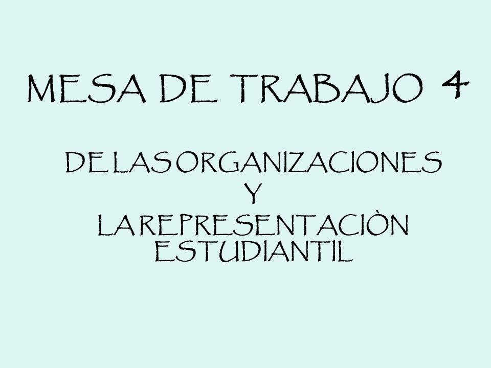 MESA DE TRABAJO 4 DE LAS ORGANIZACIONES Y LA REPRESENTACIÒN ESTUDIANTIL