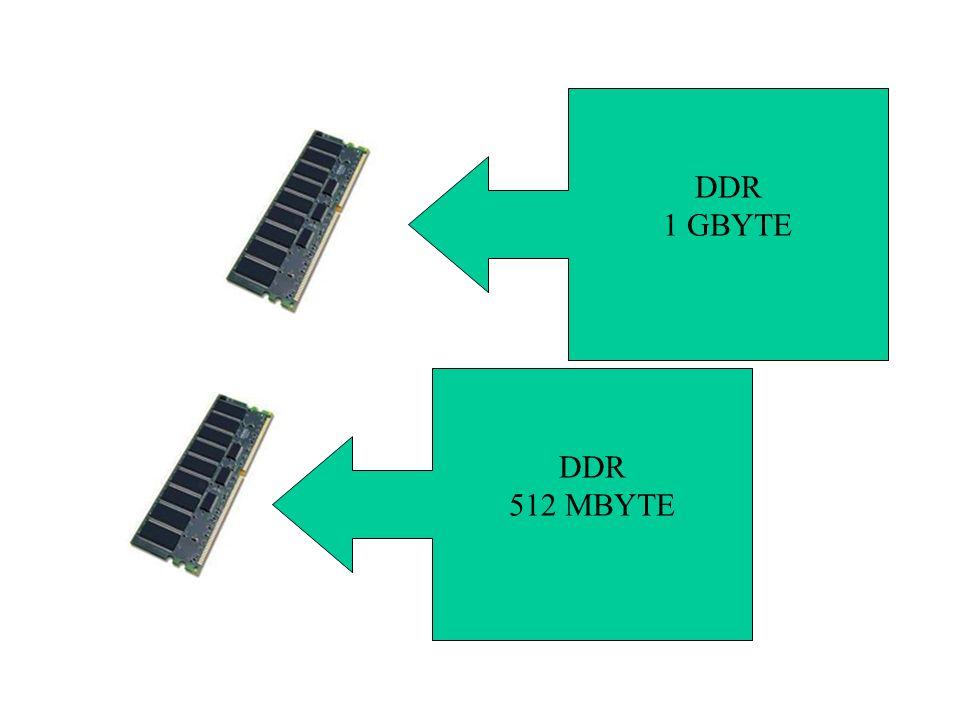 DDR 1 GBYTE DDR 512 MBYTE