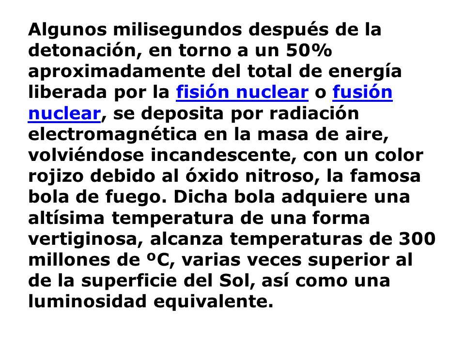 Algunos milisegundos después de la detonación, en torno a un 50% aproximadamente del total de energía liberada por la fisión nuclear o fusión nuclear,