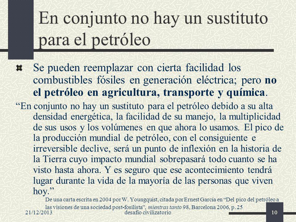 21/12/2013desafío civilizatorio10 En conjunto no hay un sustituto para el petróleo Se pueden reemplazar con cierta facilidad los combustibles fósiles