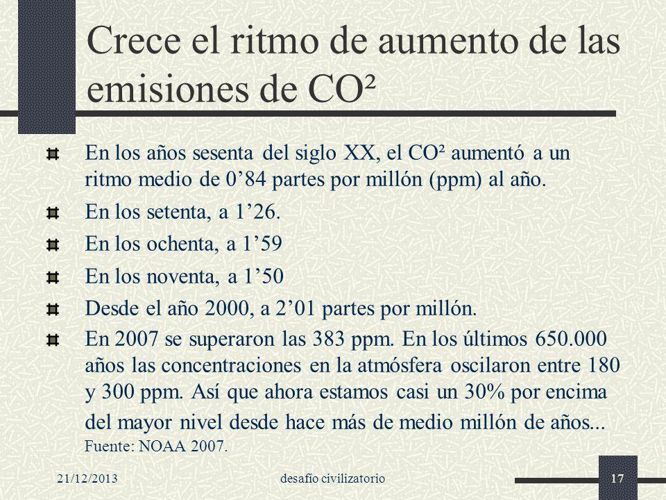 21/12/2013desafío civilizatorio17 Crece el ritmo de aumento de las emisiones de CO² En los años sesenta del siglo XX, el CO² aumentó a un ritmo medio