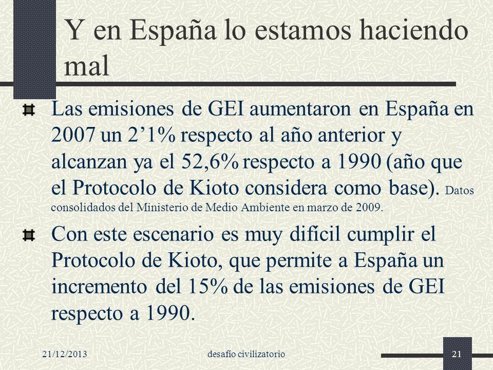 21/12/2013desafío civilizatorio21 Y en España lo estamos haciendo mal Las emisiones de GEI aumentaron en España en 2007 un 21% respecto al año anterio