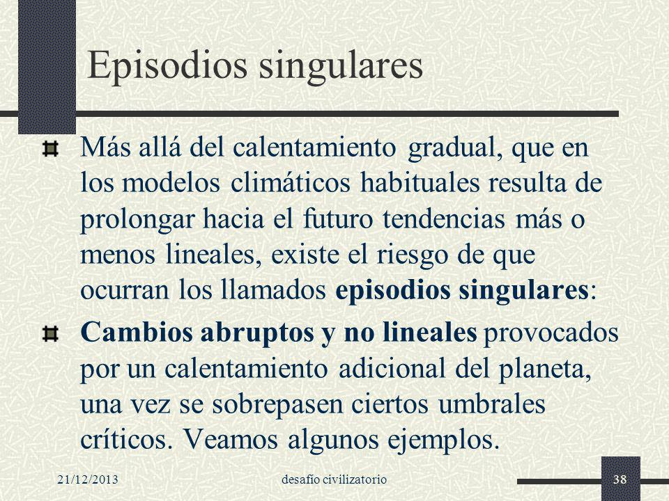 21/12/2013desafío civilizatorio38 Episodios singulares Más allá del calentamiento gradual, que en los modelos climáticos habituales resulta de prolong