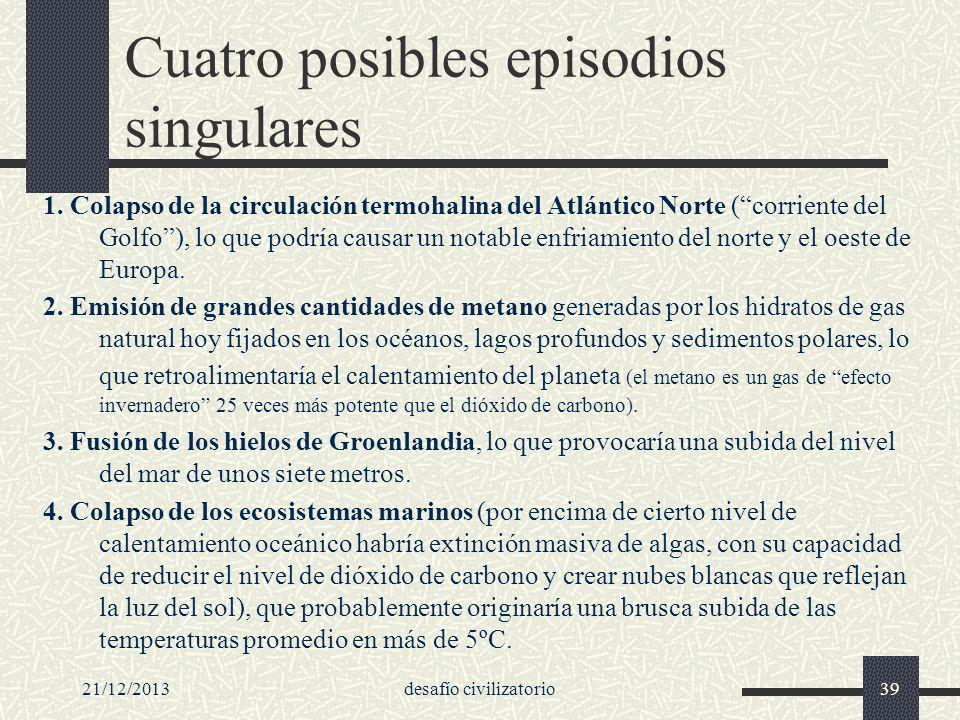 21/12/2013desafío civilizatorio39 Cuatro posibles episodios singulares 1. Colapso de la circulación termohalina del Atlántico Norte (corriente del Gol