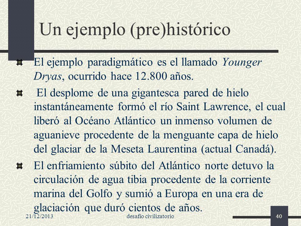 21/12/2013desafío civilizatorio40 Un ejemplo (pre)histórico El ejemplo paradigmático es el llamado Younger Dryas, ocurrido hace 12.800 años. El desplo
