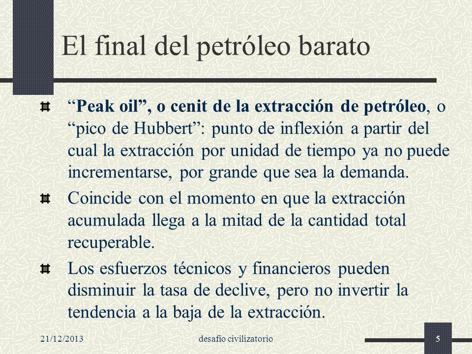 21/12/2013desafío civilizatorio5 El final del petróleo barato Peak oil, o cenit de la extracción de petróleo, o pico de Hubbert: punto de inflexión a