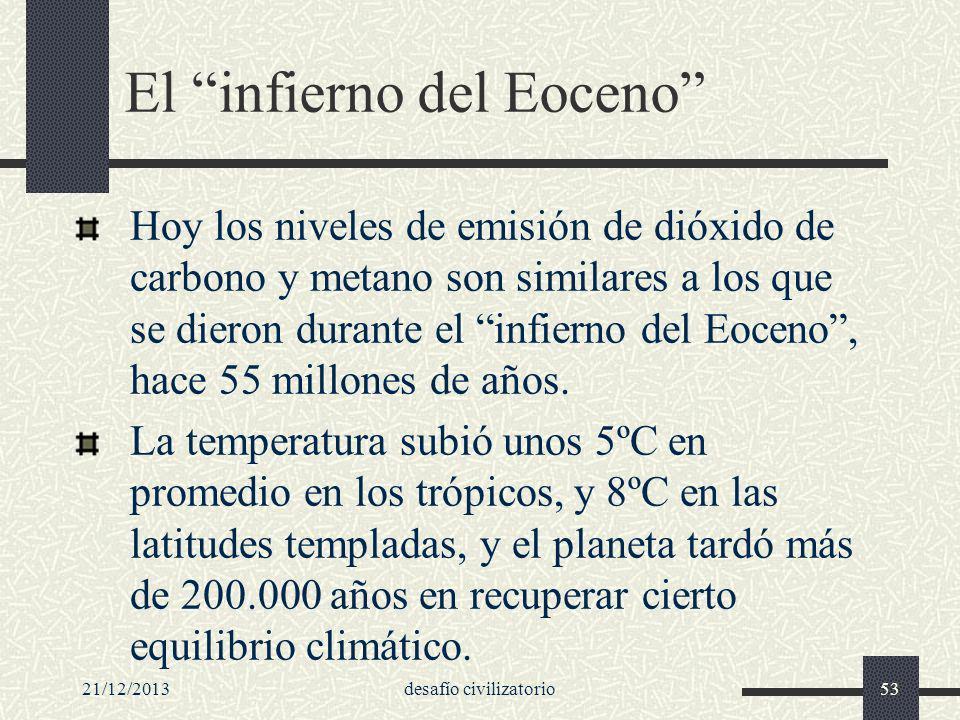 21/12/2013desafío civilizatorio53 El infierno del Eoceno Hoy los niveles de emisión de dióxido de carbono y metano son similares a los que se dieron d