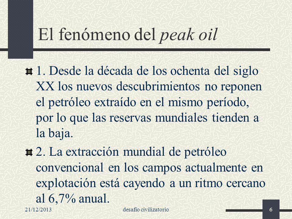 21/12/2013desafío civilizatorio6 El fenómeno del peak oil 1. Desde la década de los ochenta del siglo XX los nuevos descubrimientos no reponen el petr