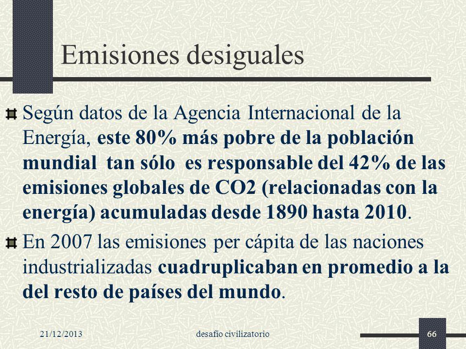 Emisiones desiguales Según datos de la Agencia Internacional de la Energía, este 80% más pobre de la población mundial tan sólo es responsable del 42%