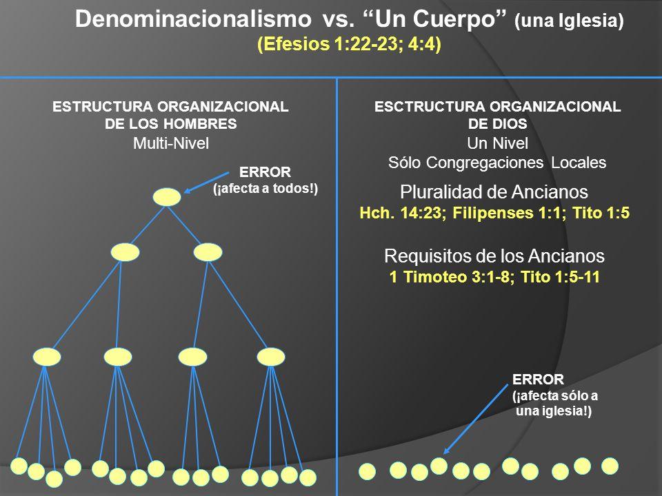 ESTRUCTURA ORGANIZACIONAL DE LOS HOMBRES Multi-Nivel ERROR (¡afecta a todos!) ESCTRUCTURA ORGANIZACIONAL DE DIOS Un Nivel Sólo Congregaciones Locales