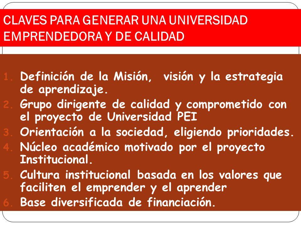 CLAVES PARA GENERAR UNA UNIVERSIDAD EMPRENDEDORA Y DE CALIDAD 1. Definición de la Misión, visión y la estrategia de aprendizaje. 2. Grupo dirigente de